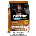 nutram紐頓-狗糧-無薯無穀糧小型犬-雞肉火雞-Turkey-Chicken-Duck-T27-5_4kg-nutram-紐頓-寵物用品速遞